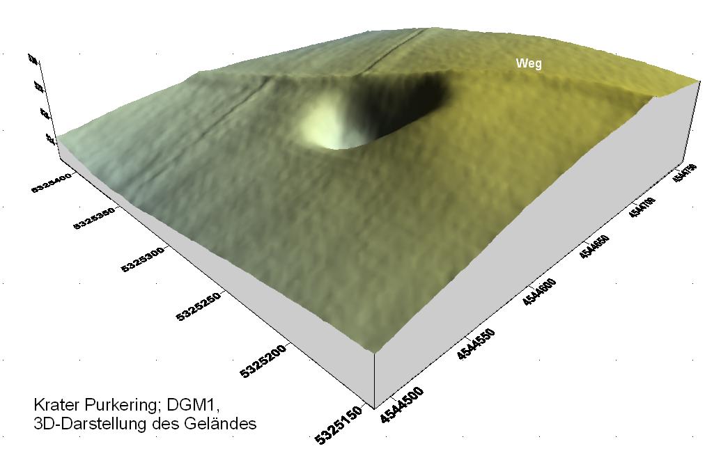 Chiemgau-Impakt Krater Purkering mit Ringwall