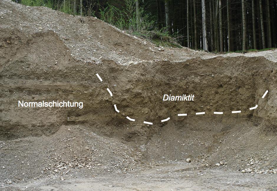 Tsunami Diamiktit Chiemsee Chiemgau-Impakt Lunzberg
