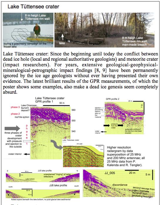 LPSC Poster Bodenradar Chiemgau Impakt Tüttensee-Krater