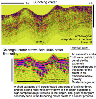 Bodenradar Sünching-Krater und Emmerting 004-Krater